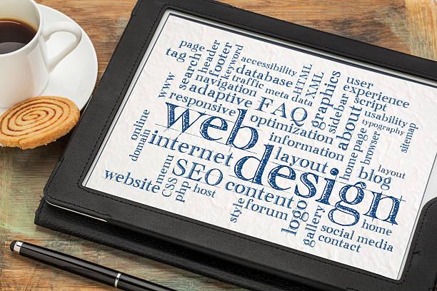 webdesign Goirle